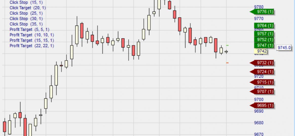 aandelen cfd skyways forum
